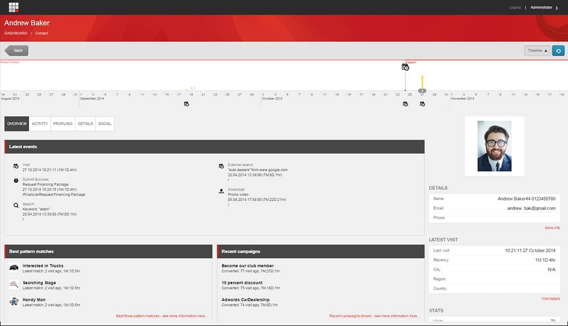 Sitecore Experience Profile dashboard