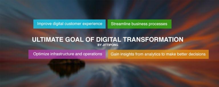 กรณีศึกษา ธุรกิจที่ Digital transformation แล้วประสบความสำเร็จ