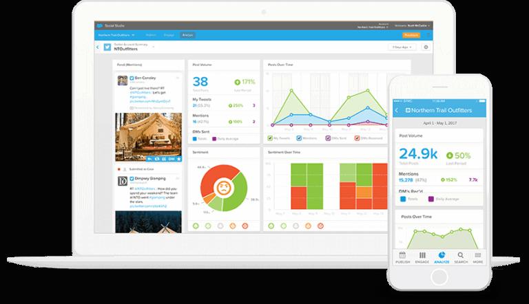Saleforce Social Studio – Social Listening  Tool