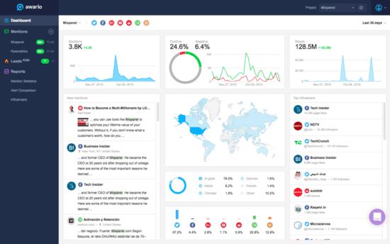 7 social media analytics tools ที่ Smartinsights แนะนำให้ลองใช้