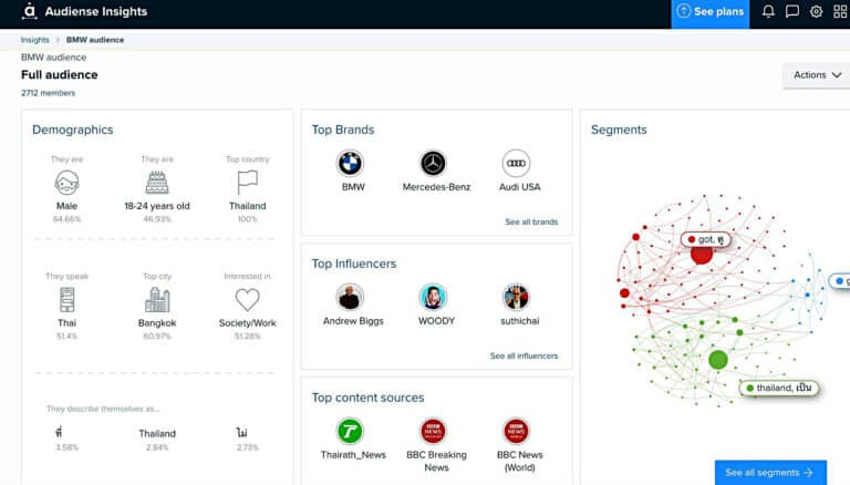 7 เครื่องมือวิเคราะห์ Twitter ทั้ง Analytic และ Analysis เน้นฟรี