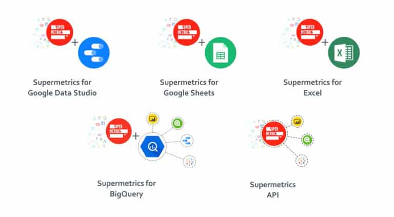 Review Supermetrics.com  เครื่องมือ iPaasสำหรับทำ Dashboard
