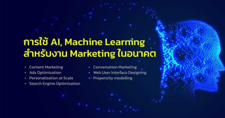 การใช้ AI, Machine Learning สำหรับงานด้าน Marketing  ในอนาคตอันใกล้