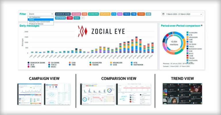 Mini-Review จุดขาย Zocial EYE จาก บริษัท Wisesight