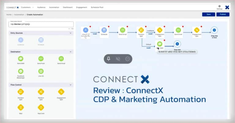 Review : ConnectX CDP & Marketing Automation ของไทย