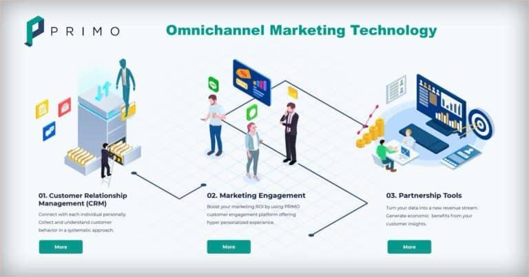 แนะนำ PRIMO – Omnichannel MarTech ที่เป็นทั้ง Loyalty Platform และ Privilege Management