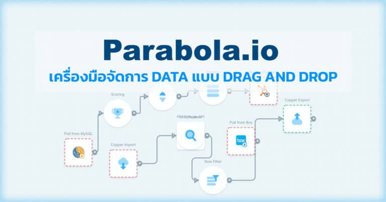 Parabola.io เครื่องมือ  MarTech สายAutomated / ETL Data
