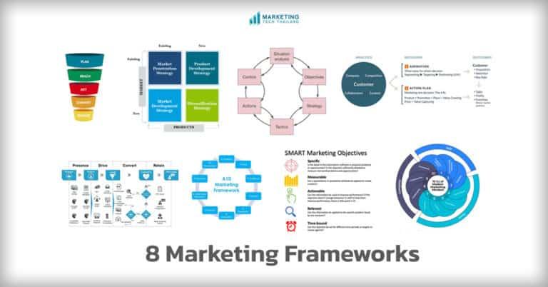 8 กลยุทธ์การตลาด (Marketing Frameworks) ที่อมตะตลอดกาล และยังใช้ได้ดีในปี 2021