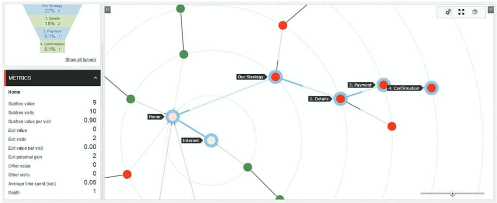 sitecore-path-analyzer